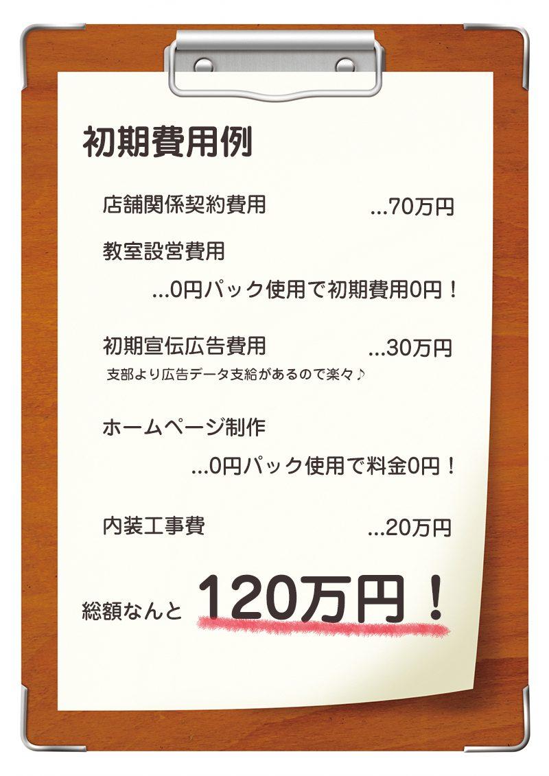 レスQ学習館のキャンペーンと0円パックを利用して、初期費用がなんと120万円に!